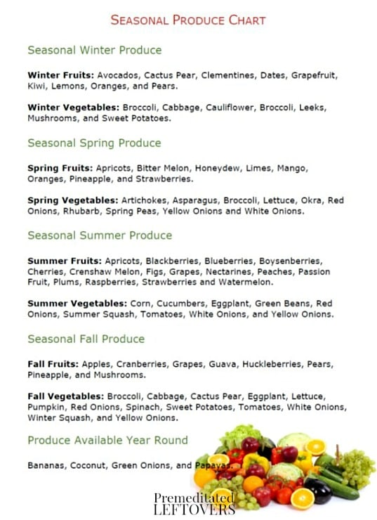 Free Printable Seasonal Produce Chart - A Guide to In-Season Fruits and Vegetables