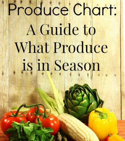 Seasonal Produce Chart A Guide to What Produce is in Season