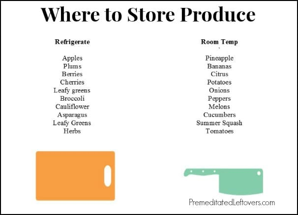 Where to store produce - which items you should refrigerate and which fruits and vegetables to store at room temperature