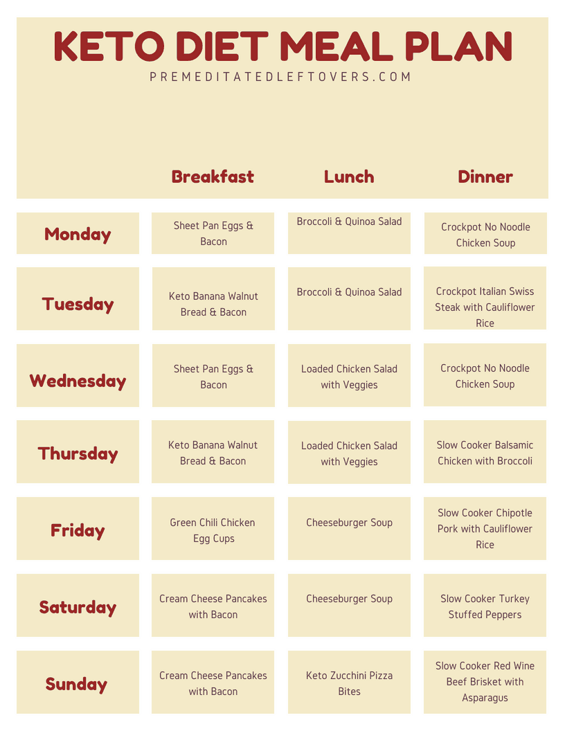 Keto Diet Meal Plan with keto recipes for Breakfast, Lunch and Dinner. Includes free printable keto meal plans.