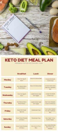 Keto Diet Meal Plan with Printable menu plan with keto recipes