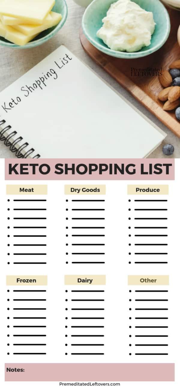 image relating to Printable Keto Shopping List known as Printable Keto Eating plan Grocery Listing